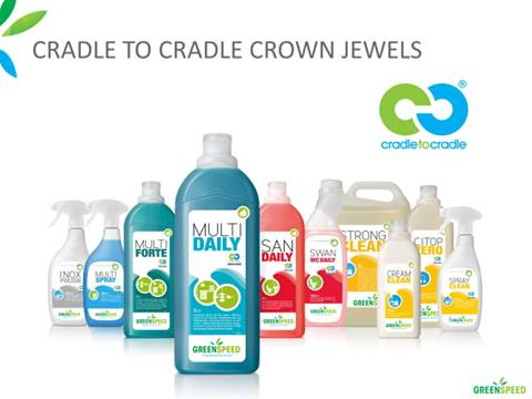 Cradle to Cradle products