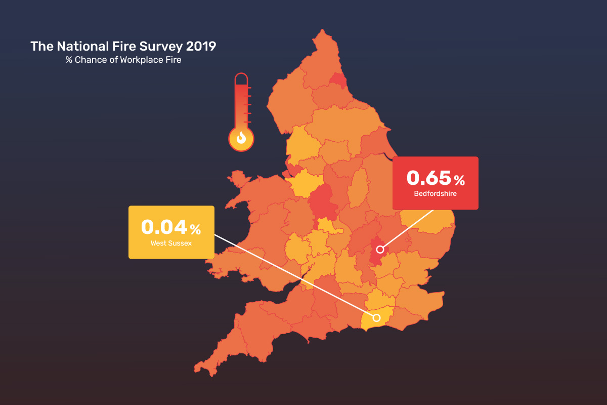 The national fire survey of all premises types