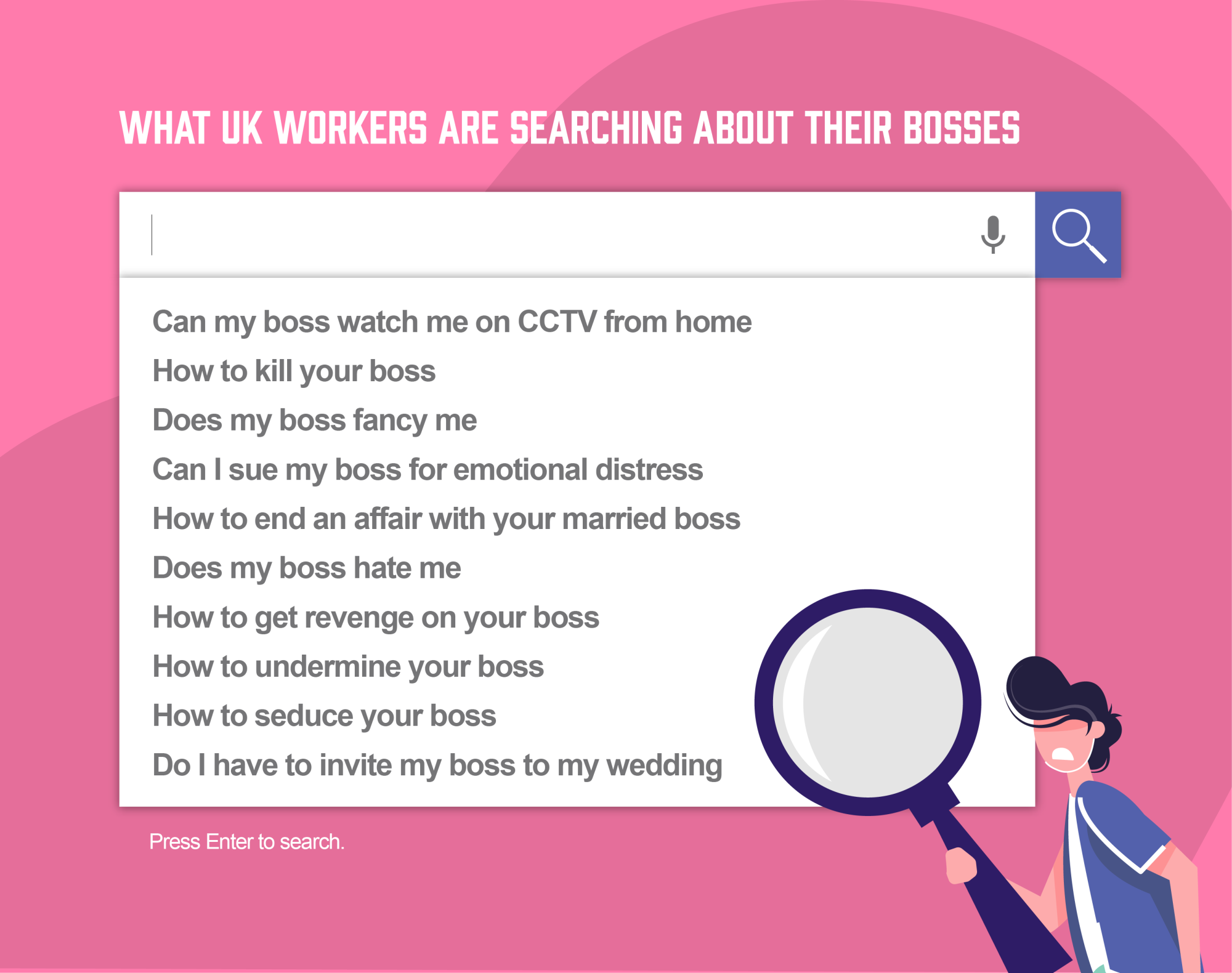 Viking Direct has come up with the most searched for (on Google) workplace relationship terms